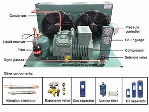 Bitzer Refrigeration Unit  Bitzer Air