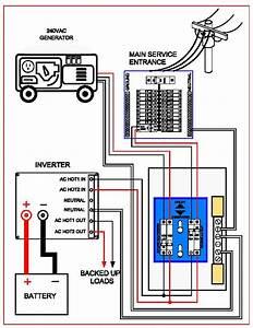 50 Generac Ez Switch Wiring Diagram Wm9z In 2020