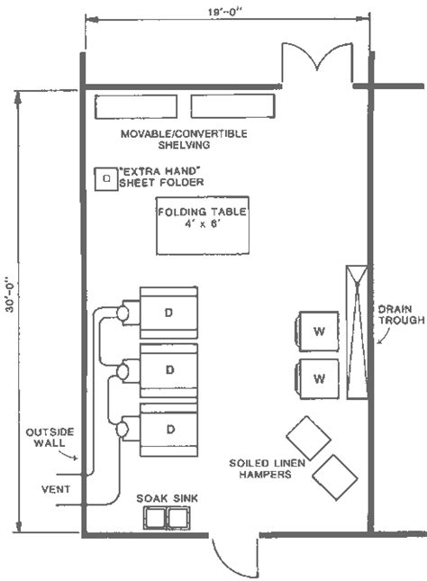 laundromat floor plan hotel laundry room layout bestsciaticatreatments com