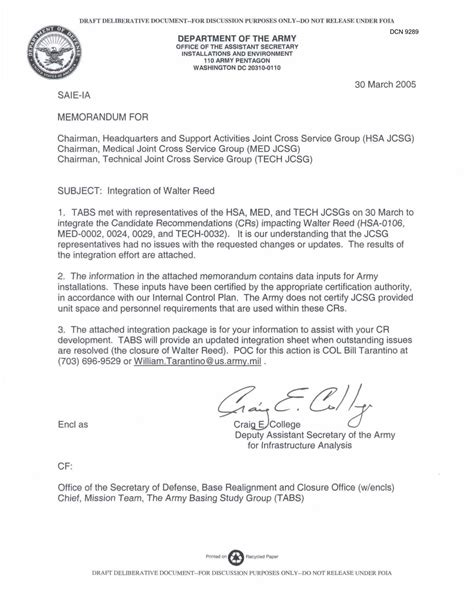 army memo department of the army memorandum integration of walter reed digital library