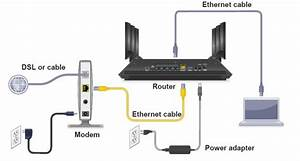 How Do I Cable My Nighthawk X6 R8000 Router