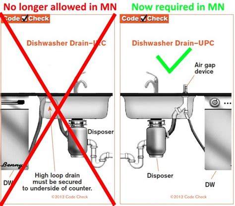 kitchen sink dishwasher vent get to minnesota s new plumbing code startribune 5705