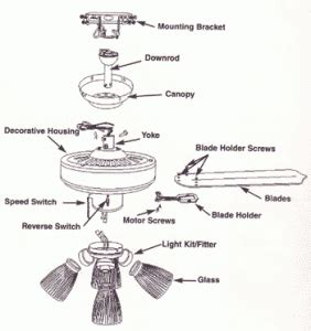 Harbor Ceiling Fan Install Manual by Harbor Ceiling Fan Parts Ceiling Fan Manuals