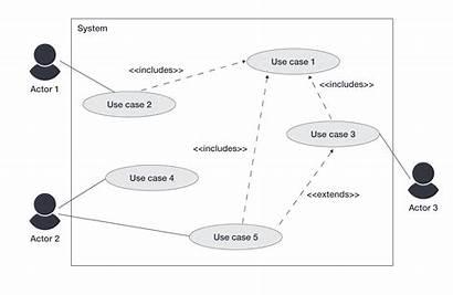 Diagram Case Sample Figure Computing Vce Teachers