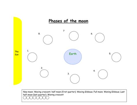 Phases Of The Moon By Ktwoody  Teaching Resources Tes
