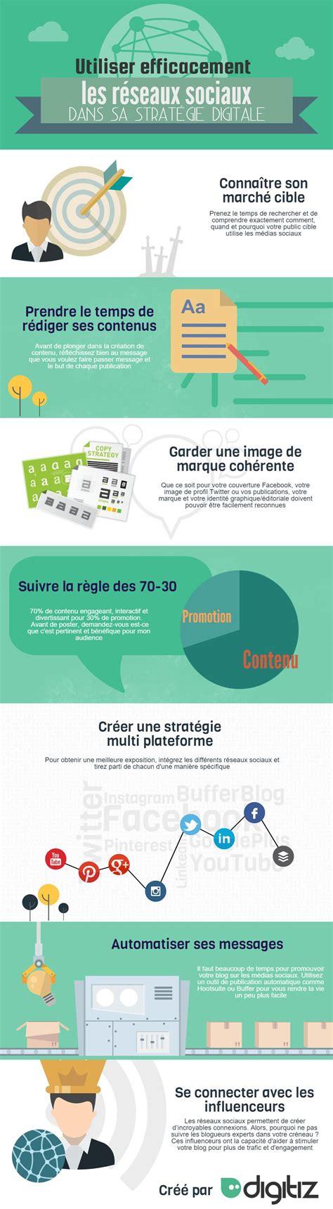 si鑒es sociaux 5 infographies sur la stratégie digitale pour bien entamer la rentrée l edigitalab