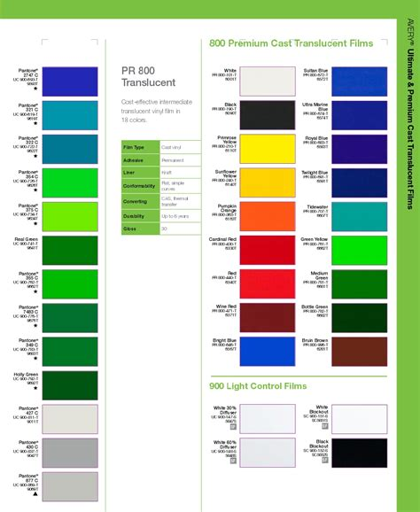 Gerber Translucent Vinyl Color Chart