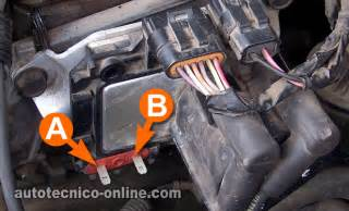 similiar chevy cavalier 2 2 coil keywords chevy cavalier engine 2 2 coil pack together 1997 chevy s10 2