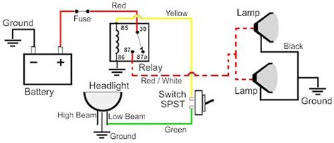 Relay Wiring Question For Led Light Bar Ford Forum
