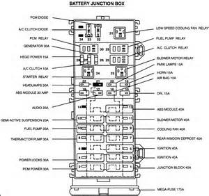 similiar ford taurus fuse panel diagram keywords pin 2004 ford taurus relay fuse box diagram