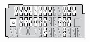 Toyota Prius C  From 2011  - Fuse Box Diagram