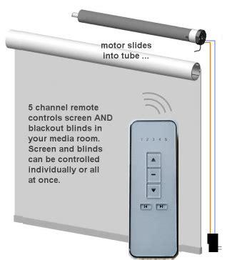 convert ikea blind  motorized projection screen