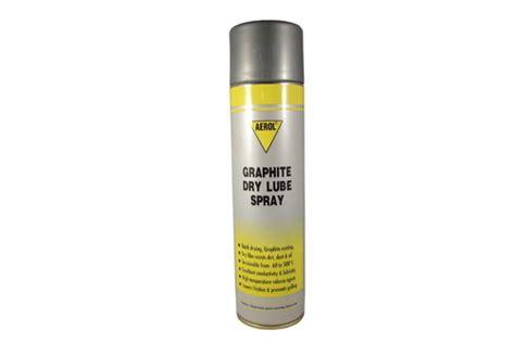 Industrial Lubricant Sprays