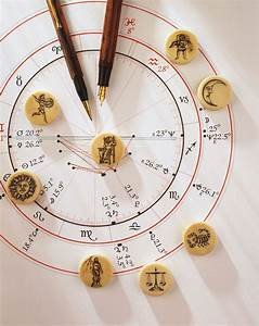 Where To Get A Birth Chart For Free Instyle Com