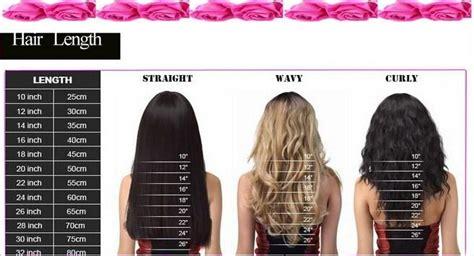 hair length  hairlineonline shopping  human hair