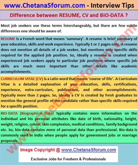 what is the difference between cv and a resume