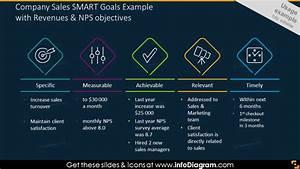 15 Modern Smart Goal