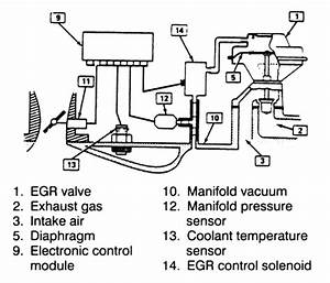 Cadillac Escalade Vacuum Diagram