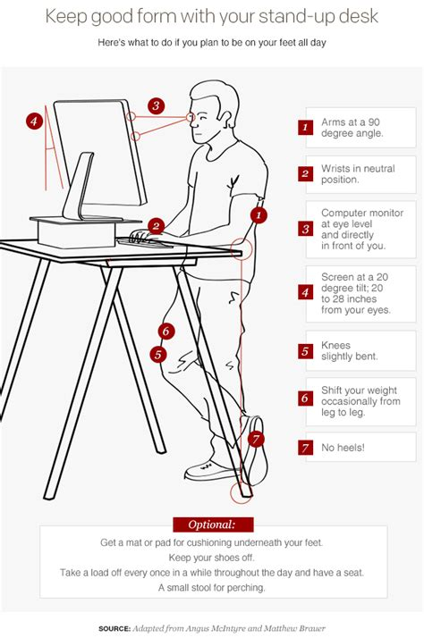 how tall should a standing desk be standing desk dilemma too much time on your feet cbs news