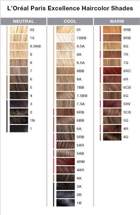l shade shapes guide loreal excellence hair color chart l or al paris
