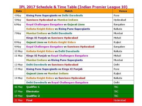 ipl 2017 schedule time table confirmed indian premier