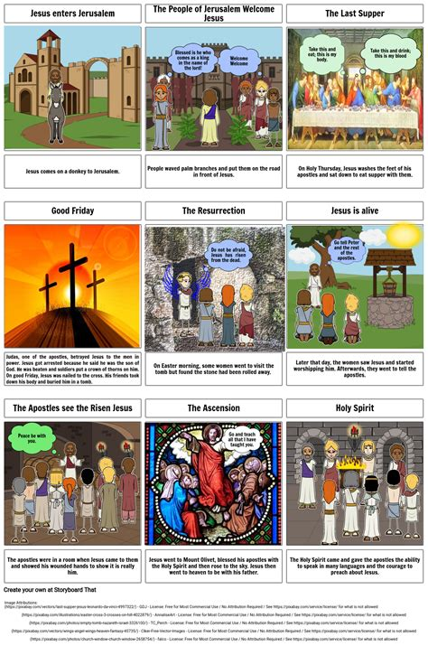 Easter Story Storyboard by selamhaile