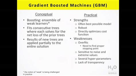 gradient boosting method  random forest mark landry