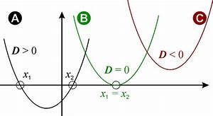 Fläche Unter Parabel Berechnen : pq formel nullstellen quadratischer gleichungen berechnen mathematik nachhilfe ~ Themetempest.com Abrechnung