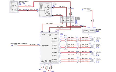 2005 Crown Victorium Wiring Diagram by 2005 Crown Engine Wiring Harness Diagram