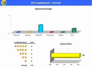 hr strategy tools workipedia With automated applicant tracking system