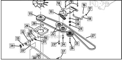 Cub Cadet Mower Deck Belt Problems by Transmission Belt Fan Replacement Cub Cadet Ltx1045