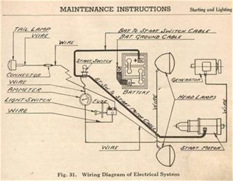 Case Tractor Wiring Diagram Tractorshed