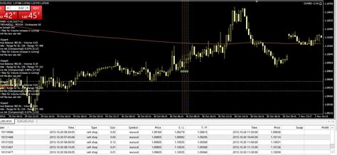 Live Forex Trading « Top 3 Binaire Opties Apps