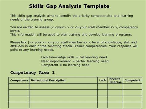skills gap analysis template excel