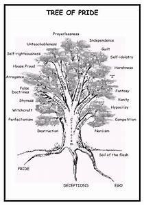Prophetic Fire  The Tree Of Pride