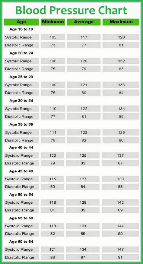 blood pressure chart health tips in pics ઇઉ ڿڰ
