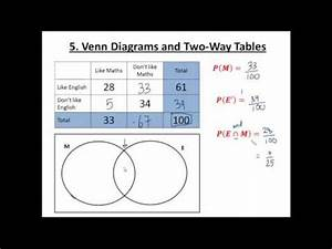 5 Venn Diagrams And Two Way Tables
