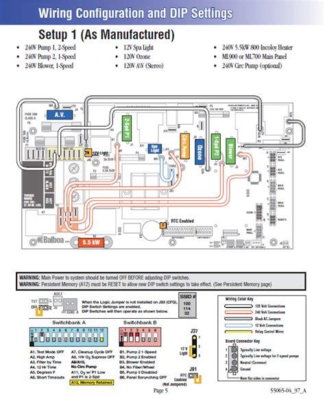 Balboa Replacement Spa Circuit Board