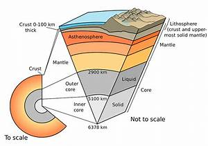 What are the Earth's Layers? - Universe Today