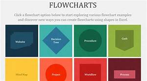 Make A Workflow Chart Design A Flowchart In Excel 2013