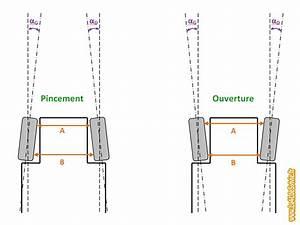 Angle De Carrossage : contr le et r glage du parall lisme du train avant ~ Maxctalentgroup.com Avis de Voitures
