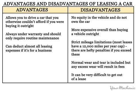 lease  car yourmechanic advice