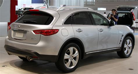 File2018 Infiniti Fx35 Rear Wikimedia Commons