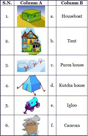 Housing And Clothing Worksheets For Grade 2