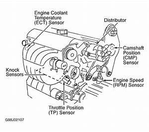 Volvo V70 Turbo Parts Diagram