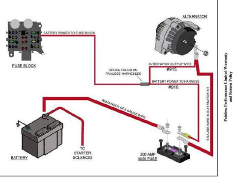 Car Wiring Diagram For Alternator And Starter by Alternator Fuse Panel Power Battery Wiring Question