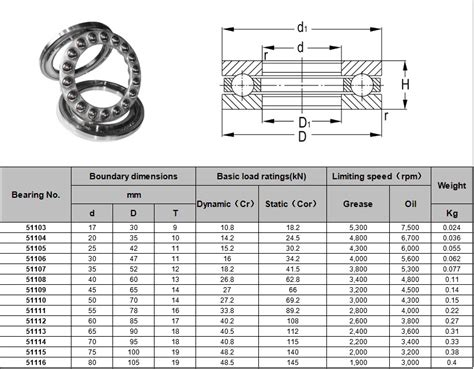 wafangdian baisi bearings manufacture big size singledouble  row tapered roller bearing