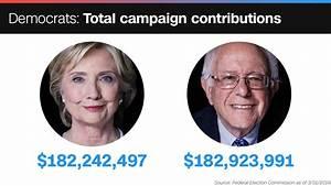 Hillary Clinton-Bernie Sanders spar over fundraising ...