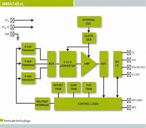 U00b12g   U00b14g   U00b18g  Low G  Digital Accelerometer