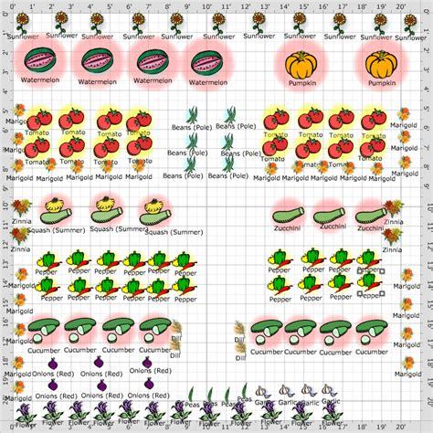 divas garden  vegetable garden plan